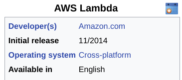Reverse engineering AWS Lambda